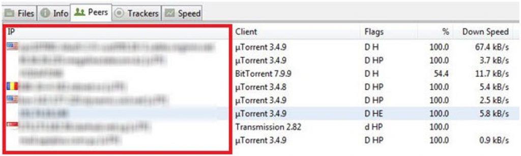 Piratebay VPN jetzt sicheren torrents Download | DieBestenVPN at