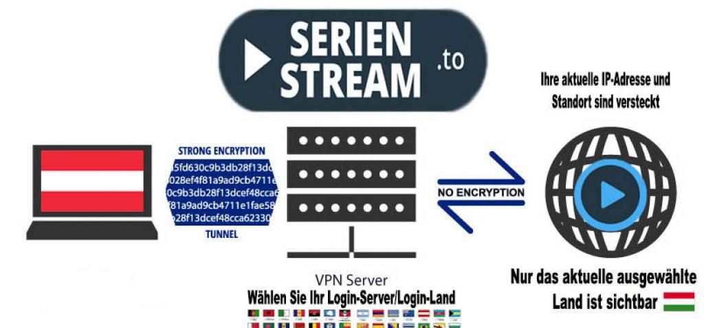 Ist Serienstream to legal