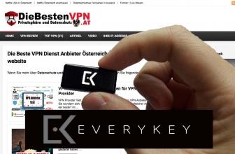 Wie funktioniert der Everykey Passwort Manager